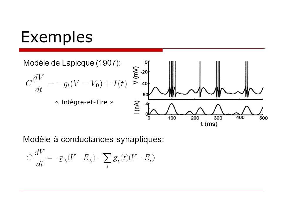 Exemples Modèle à conductances synaptiques: Modèle de Lapicque (1907):