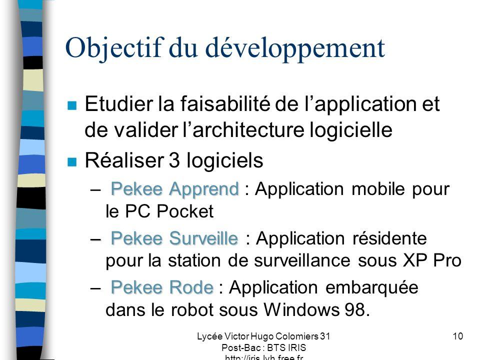 Objectif du développement