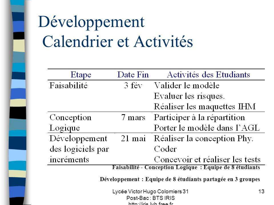Développement Calendrier et Activités