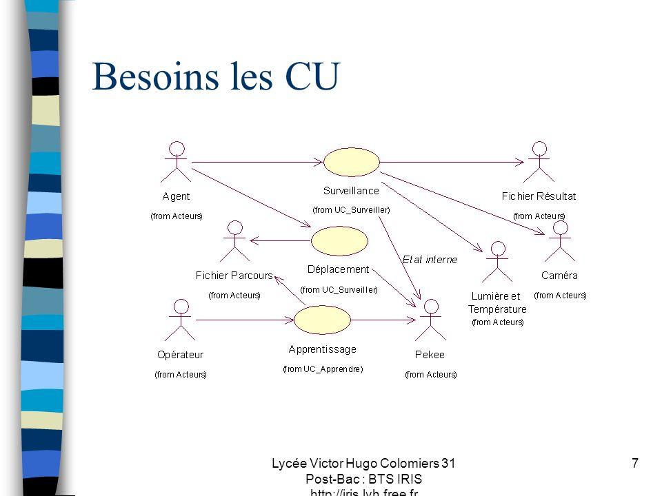 Besoins les CU Lycée Victor Hugo Colomiers 31 Post-Bac : BTS IRIS http://iris.lvh.free.fr