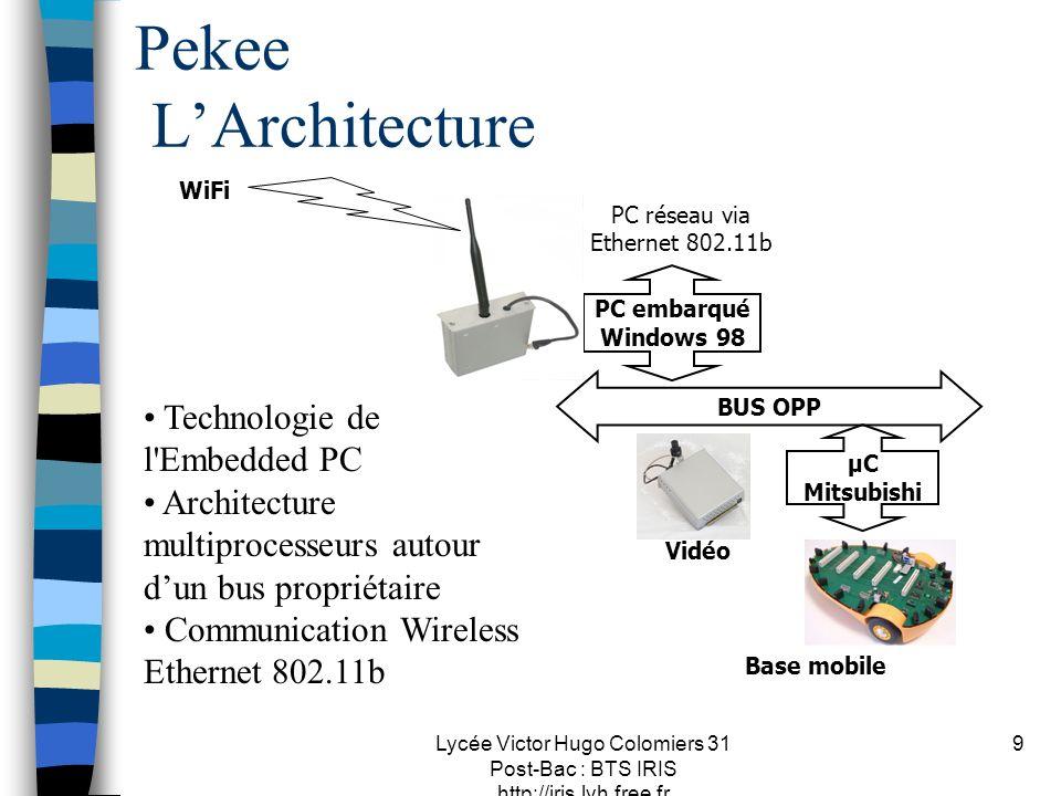 PC réseau via Ethernet 802.11b