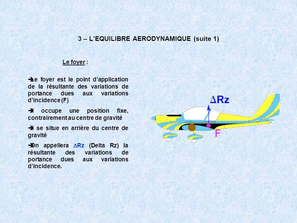 3 – L'EQUILIBRE AERODYNAMIQUE (suite 1)