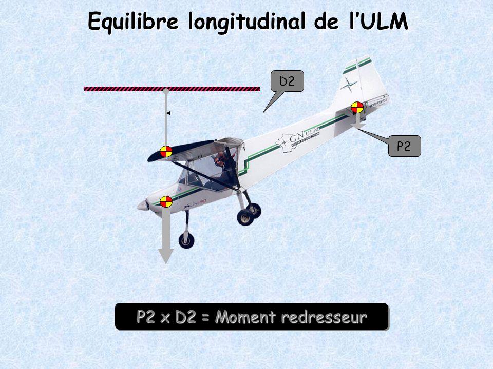 Equilibre longitudinal de l'ULM