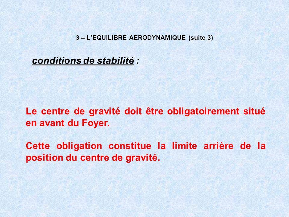 3 – L'EQUILIBRE AERODYNAMIQUE (suite 3)