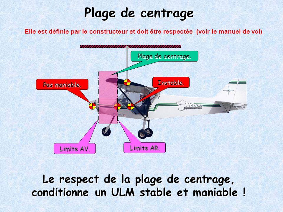 Plage de centrage Elle est définie par le constructeur et doit être respectée (voir le manuel de vol)