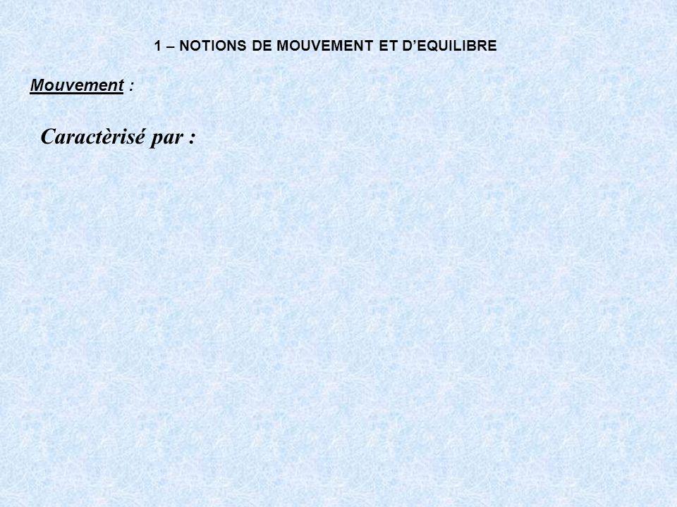 1 – NOTIONS DE MOUVEMENT ET D'EQUILIBRE