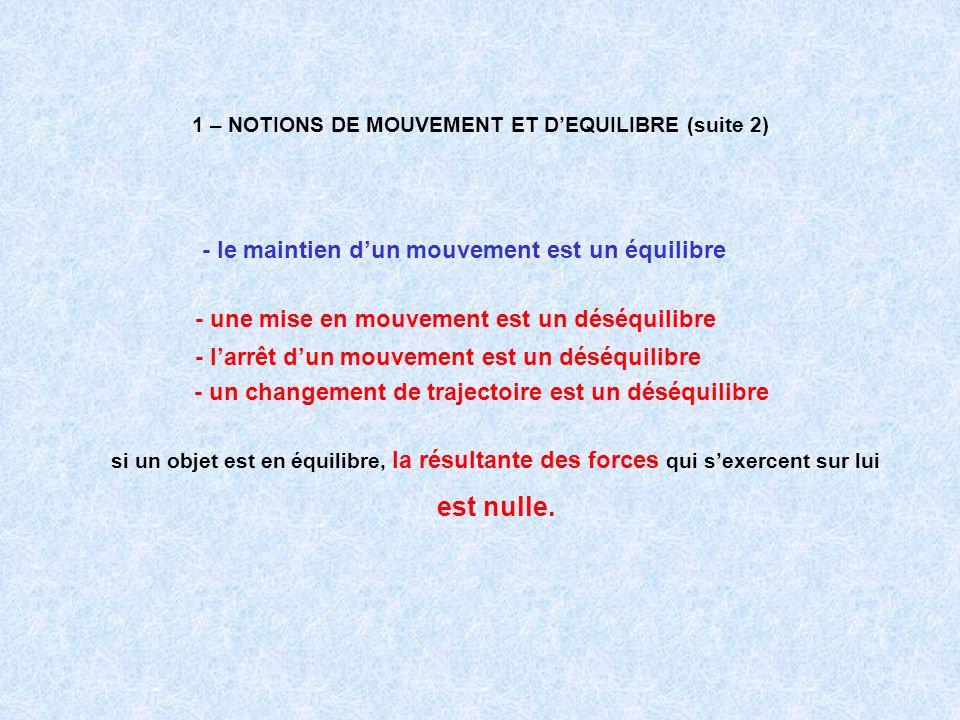 1 – NOTIONS DE MOUVEMENT ET D'EQUILIBRE (suite 2)