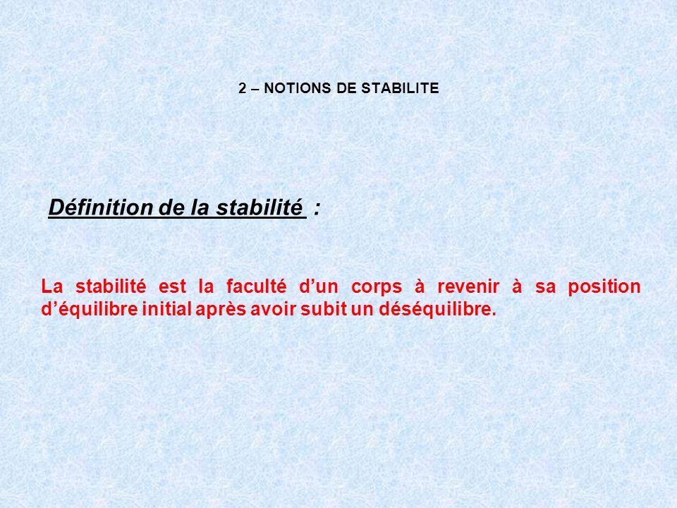 Définition de la stabilité :
