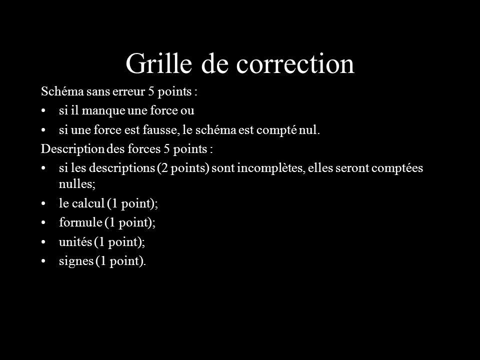 Grille de correction Schéma sans erreur 5 points :