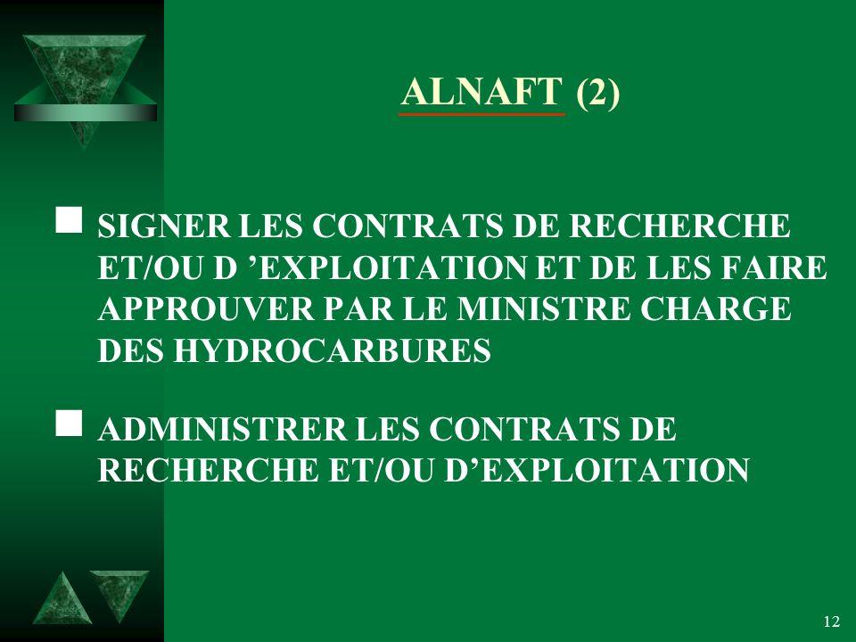 ALNAFT (2) SIGNER LES CONTRATS DE RECHERCHE ET/OU D 'EXPLOITATION ET DE LES FAIRE APPROUVER PAR LE MINISTRE CHARGE DES HYDROCARBURES.