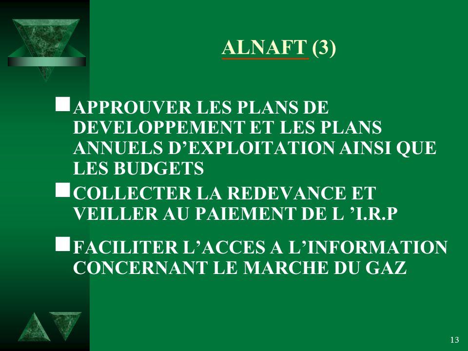 ALNAFT (3) APPROUVER LES PLANS DE DEVELOPPEMENT ET LES PLANS ANNUELS D'EXPLOITATION AINSI QUE LES BUDGETS.