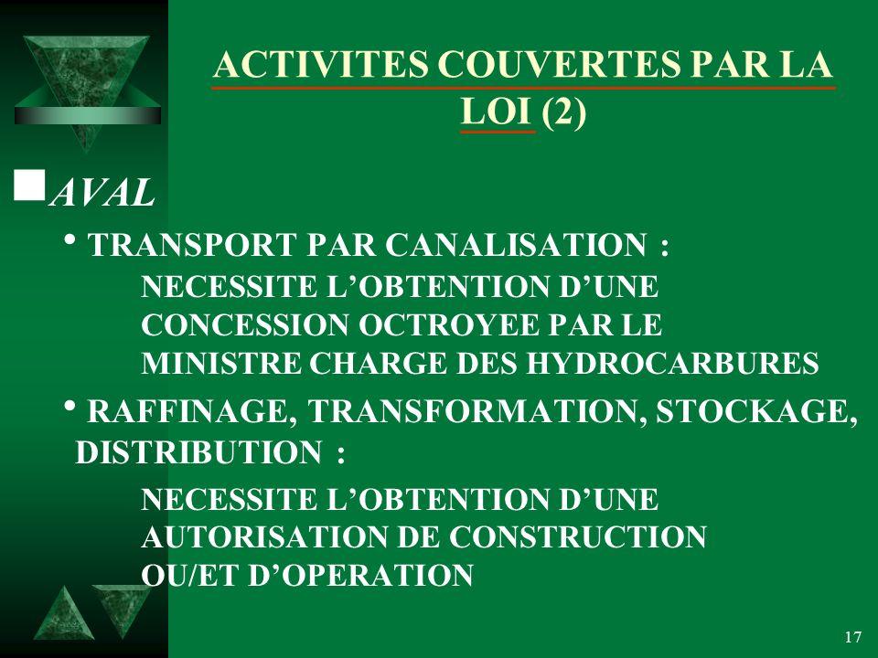 ACTIVITES COUVERTES PAR LA LOI (2)
