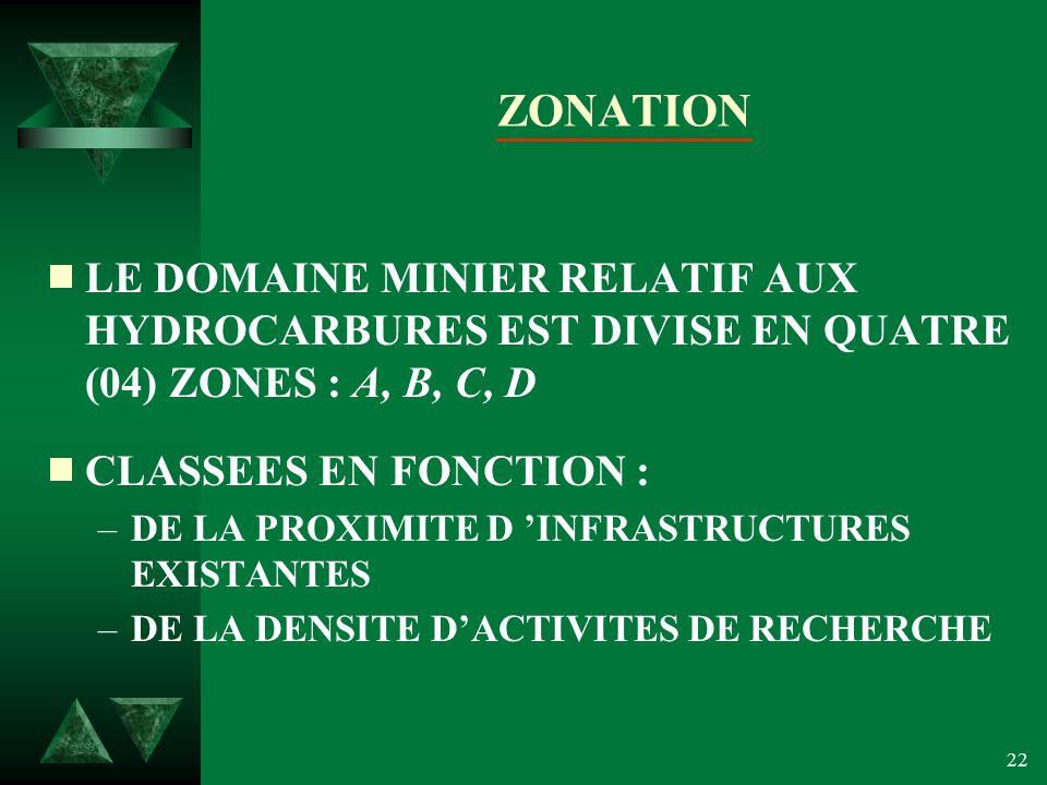 ZONATION LE DOMAINE MINIER RELATIF AUX HYDROCARBURES EST DIVISE EN QUATRE (04) ZONES : A, B, C, D. CLASSEES EN FONCTION :