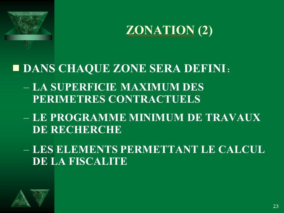 ZONATION (2) DANS CHAQUE ZONE SERA DEFINI :