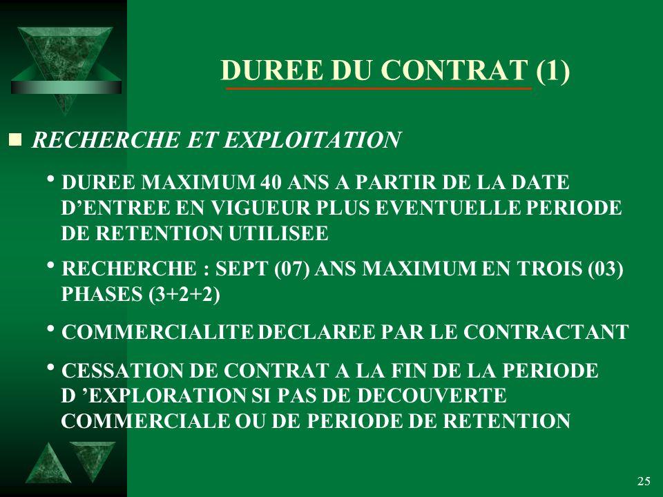 DUREE DU CONTRAT (1) RECHERCHE ET EXPLOITATION