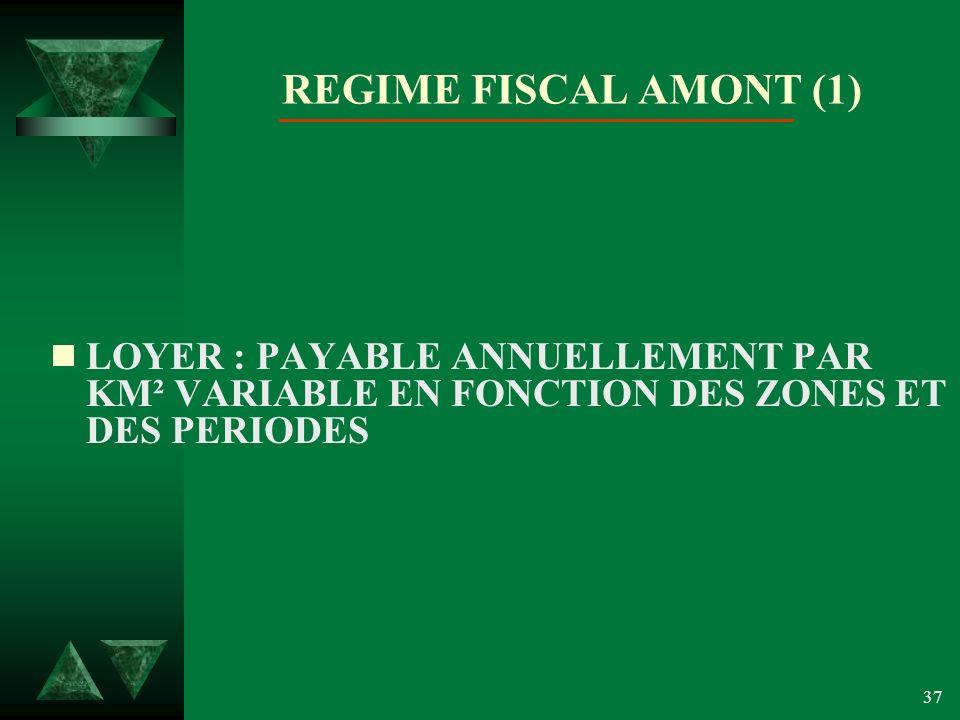 REGIME FISCAL AMONT (1) LOYER : PAYABLE ANNUELLEMENT PAR KM² VARIABLE EN FONCTION DES ZONES ET DES PERIODES.
