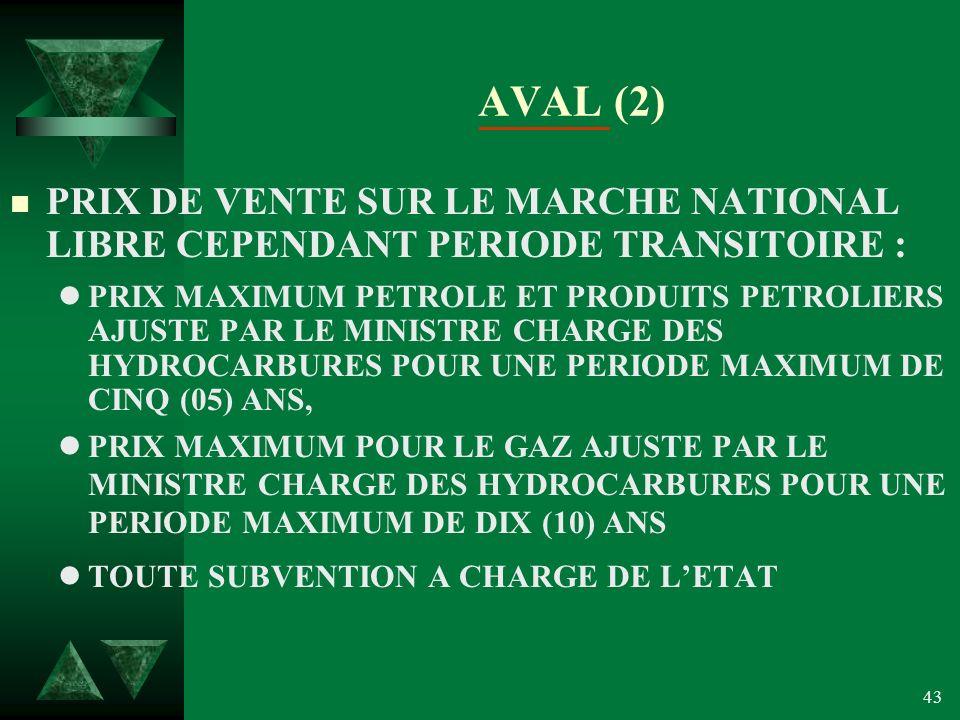 AVAL (2) PRIX DE VENTE SUR LE MARCHE NATIONAL LIBRE CEPENDANT PERIODE TRANSITOIRE :