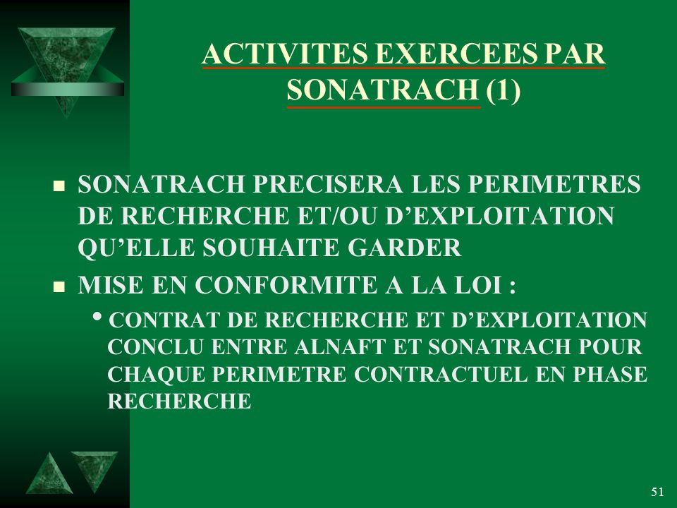 ACTIVITES EXERCEES PAR SONATRACH (1)