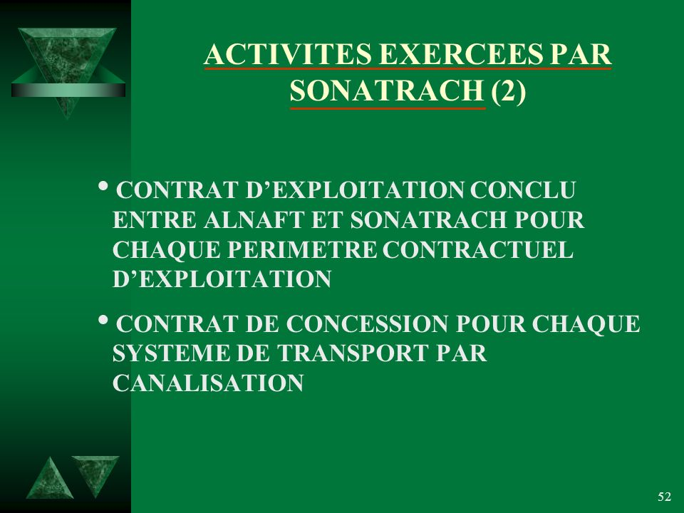 ACTIVITES EXERCEES PAR SONATRACH (2)