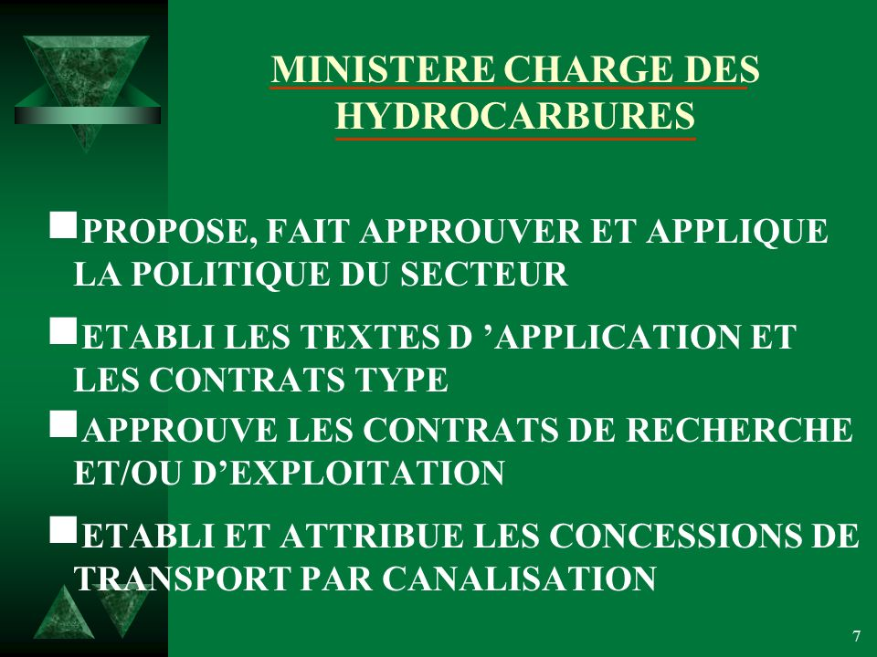MINISTERE CHARGE DES HYDROCARBURES
