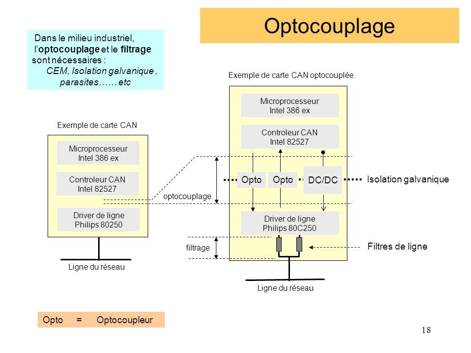 Optocouplage Dans le milieu industriel,