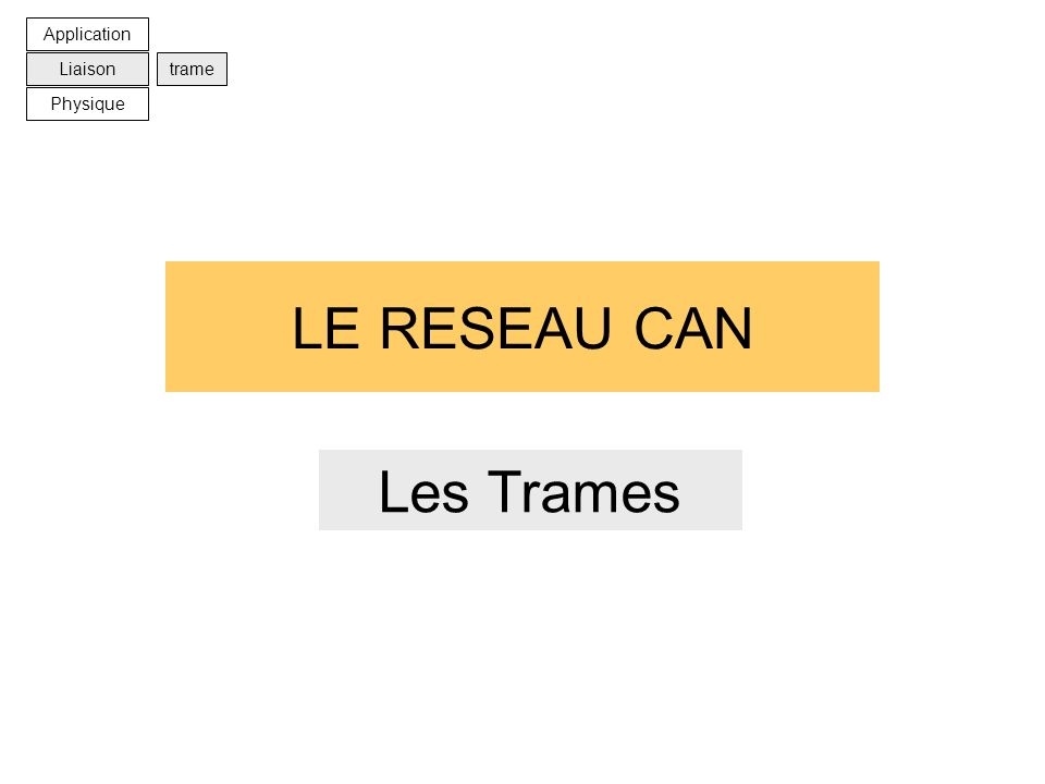 Application Liaison trame Physique LE RESEAU CAN Les Trames
