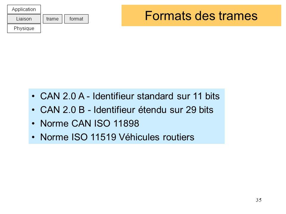 Formats des trames CAN 2.0 A - Identifieur standard sur 11 bits