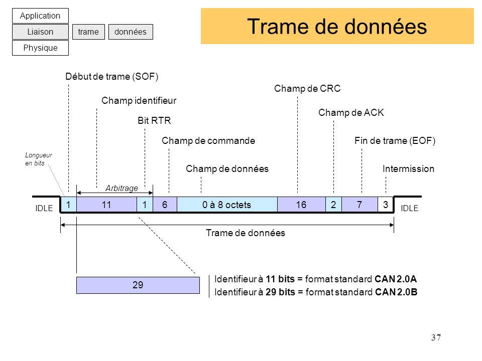 Trame de données Début de trame (SOF) Champ de CRC Champ identifieur