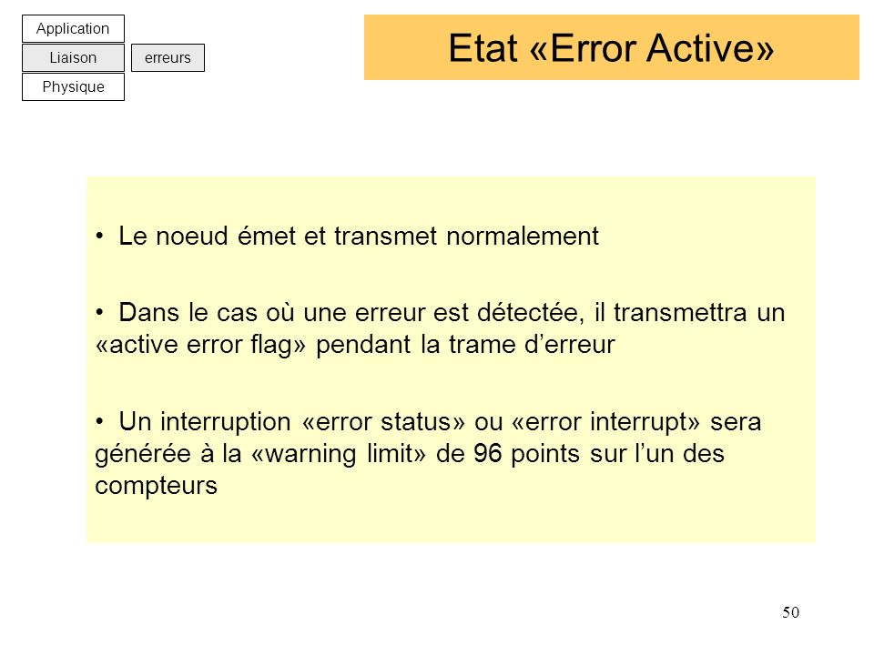 Etat «Error Active» Le noeud émet et transmet normalement