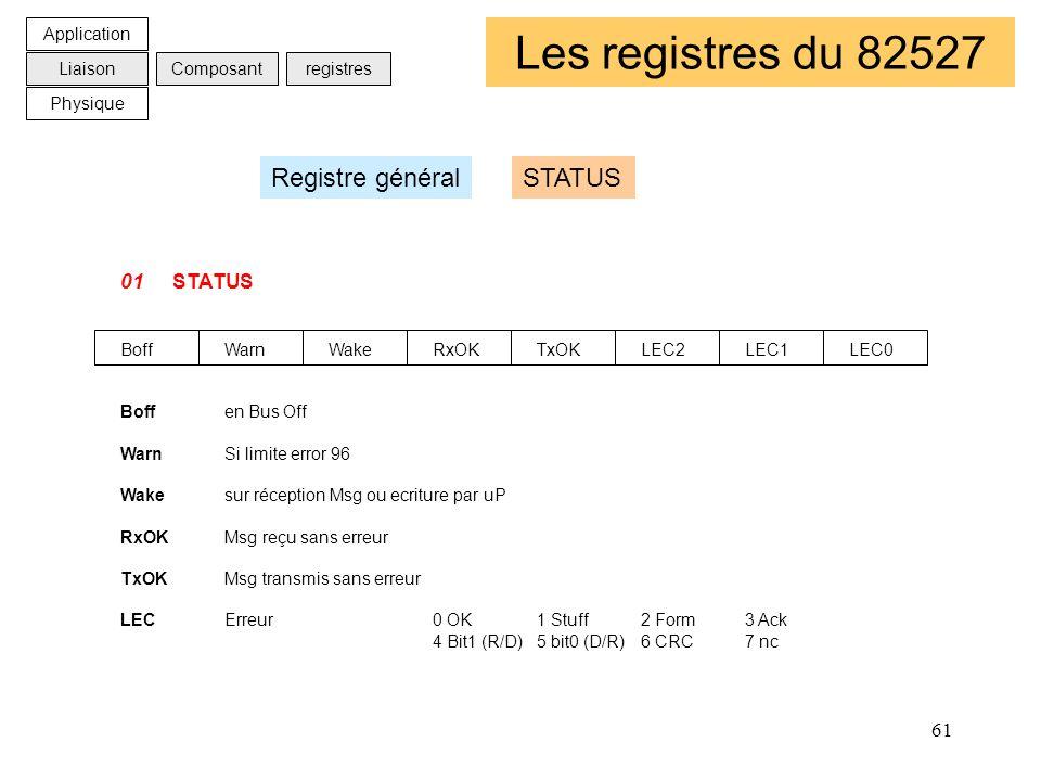 Les registres du 82527 Registre général STATUS 01 STATUS Application