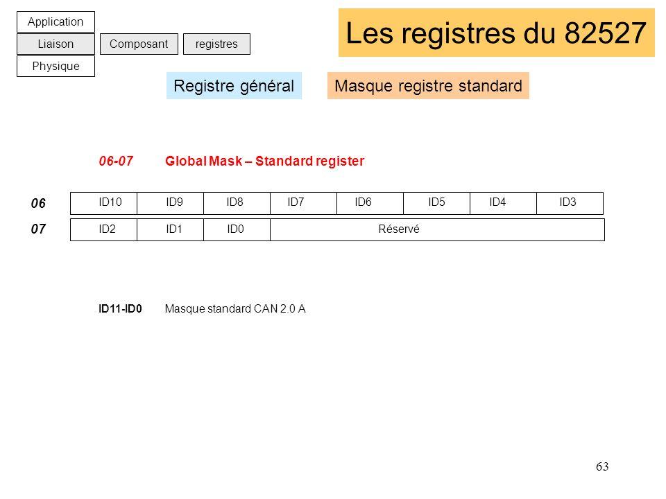 Les registres du 82527 Registre général Masque registre standard