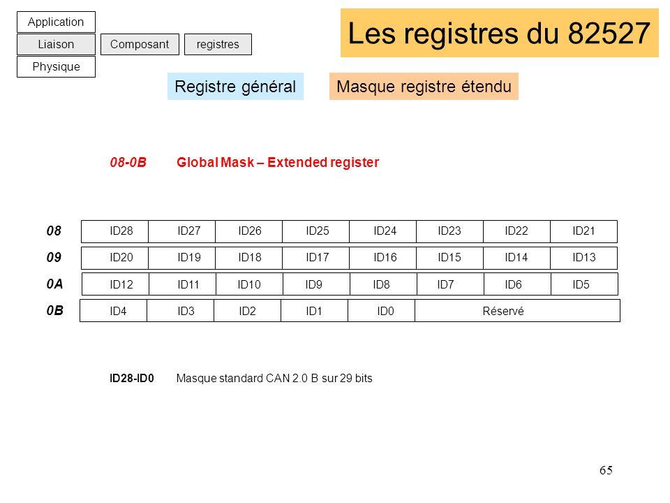 Les registres du 82527 Registre général Masque registre étendu