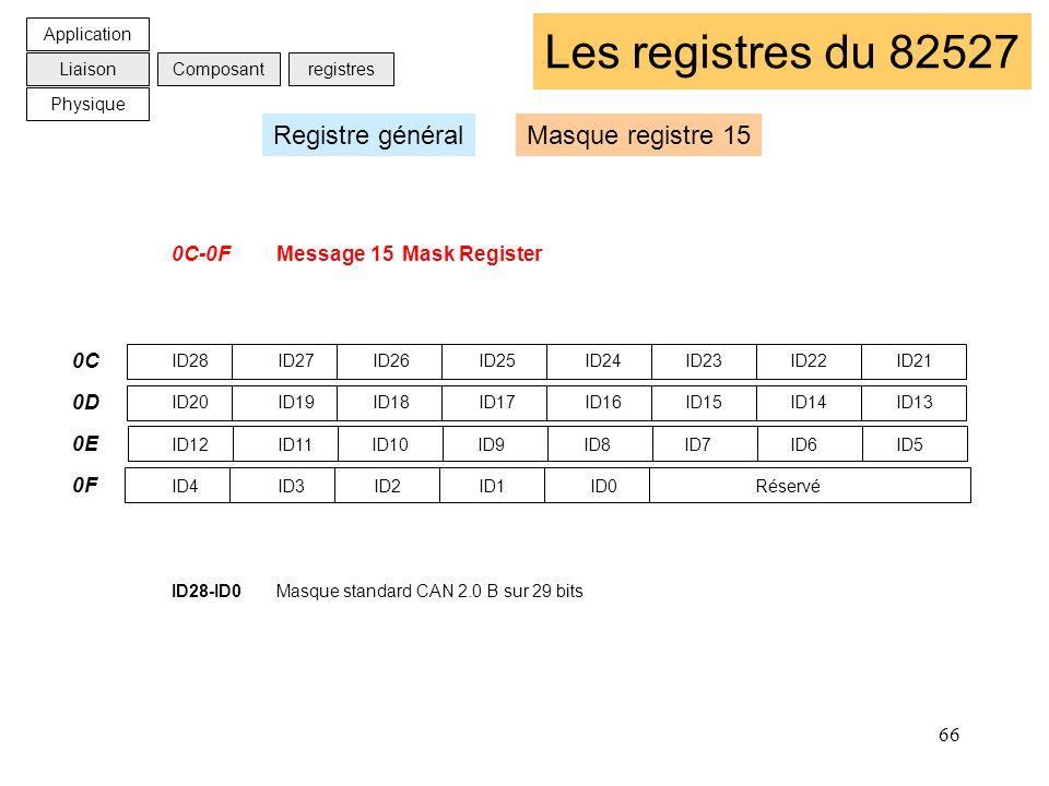 Les registres du 82527 Registre général Masque registre 15