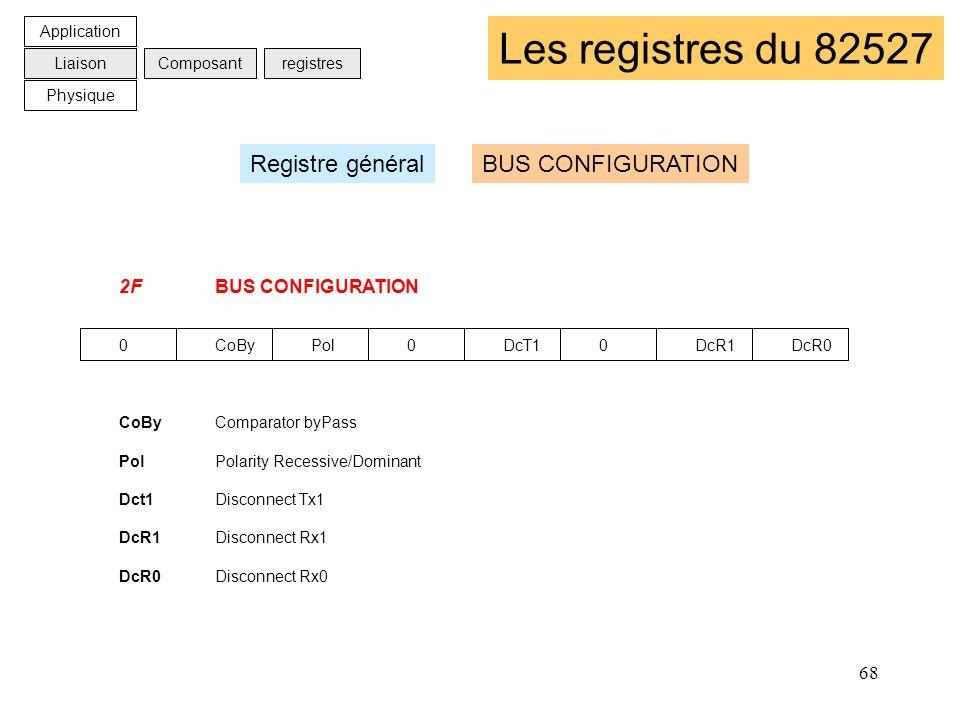 Les registres du 82527 Registre général BUS CONFIGURATION