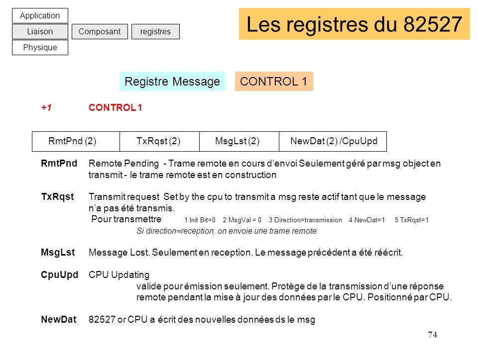 Les registres du 82527 Registre Message CONTROL 1 +1 CONTROL 1
