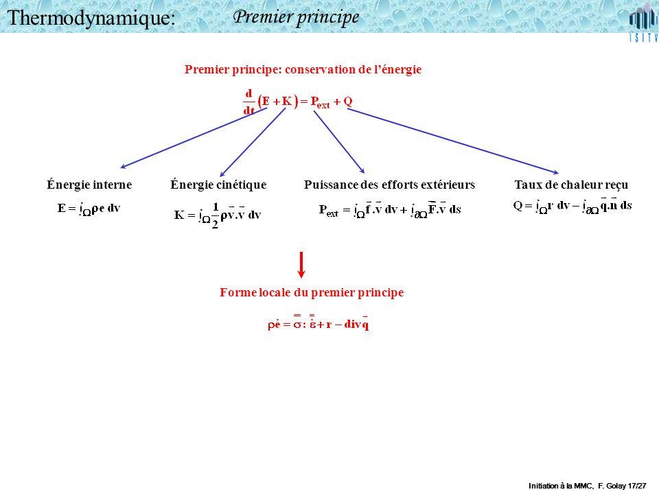 Thermodynamique: Premier principe