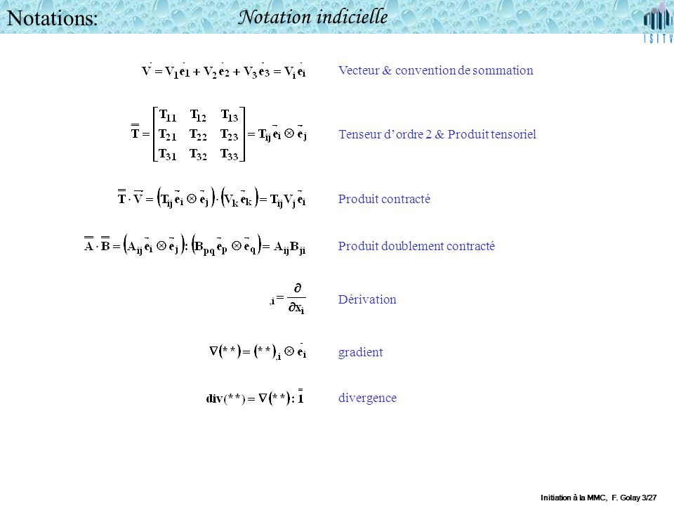 Notations: Notation indicielle Vecteur & convention de sommation