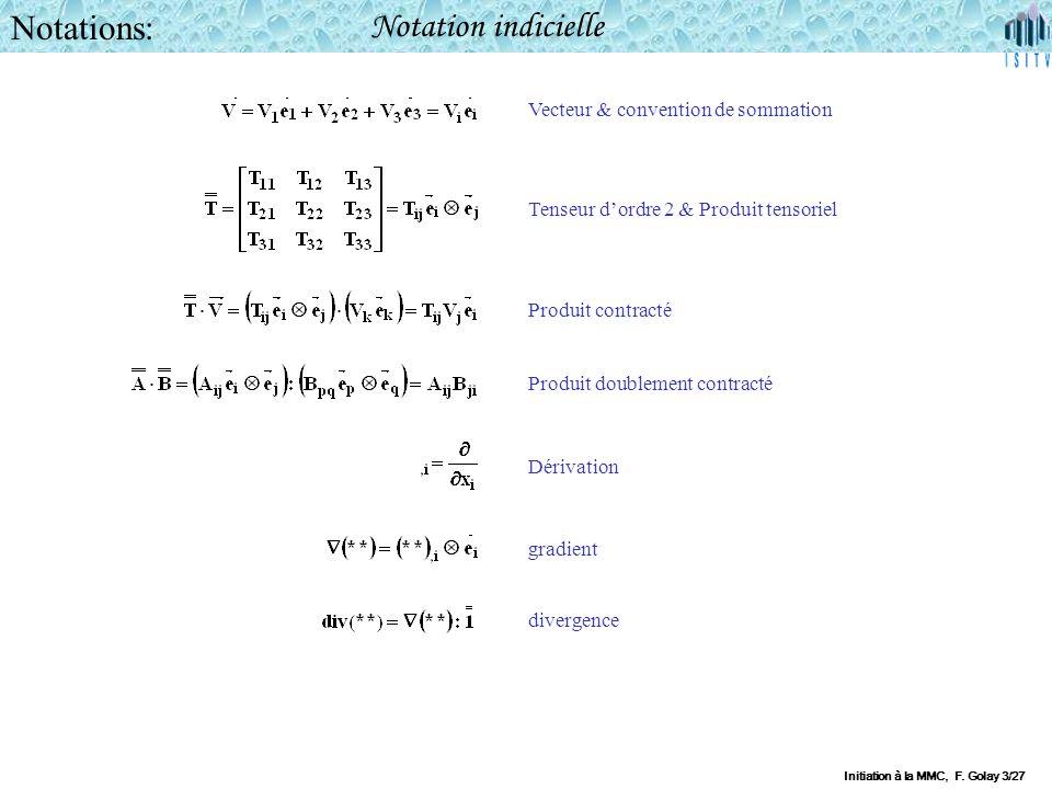 Notations: Notation indicielle Vecteur & convention de sommation
