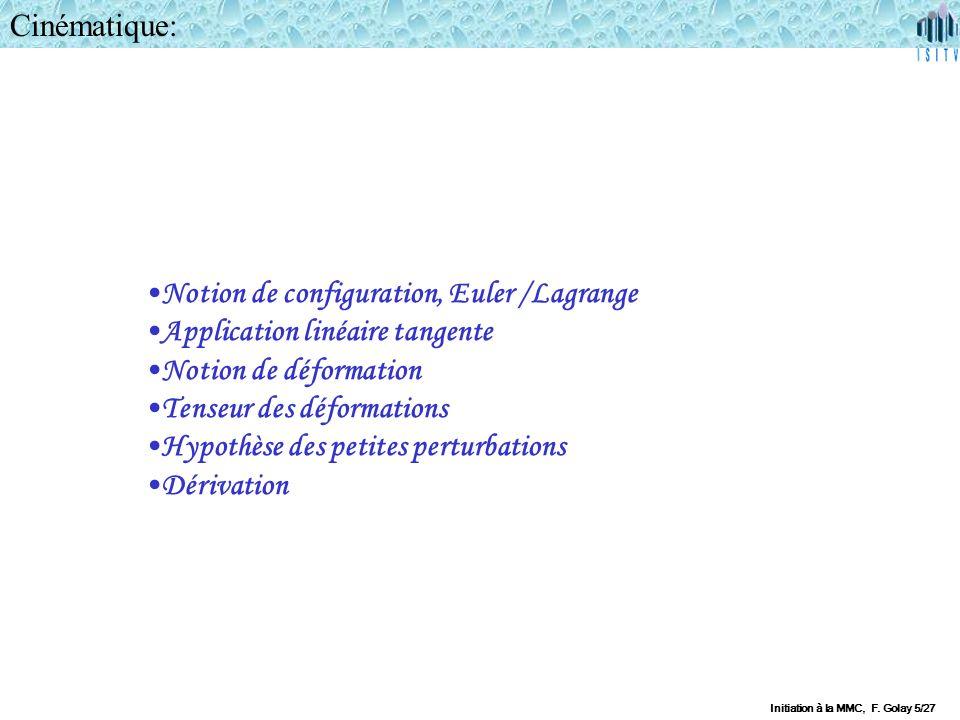 Notion de configuration, Euler /Lagrange Application linéaire tangente