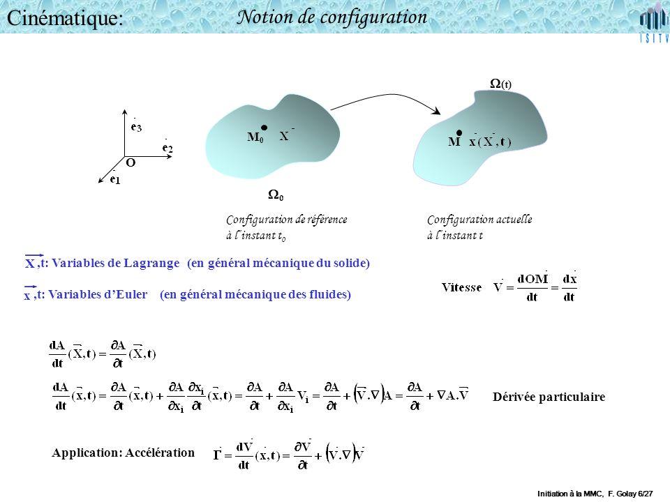 Notion de configuration