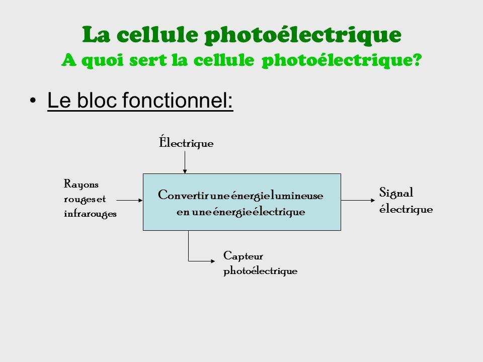 La cellule photoélectrique A quoi sert la cellule photoélectrique