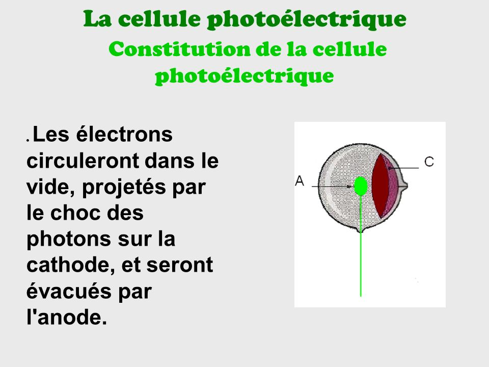 La cellule photoélectrique Constitution de la cellule photoélectrique