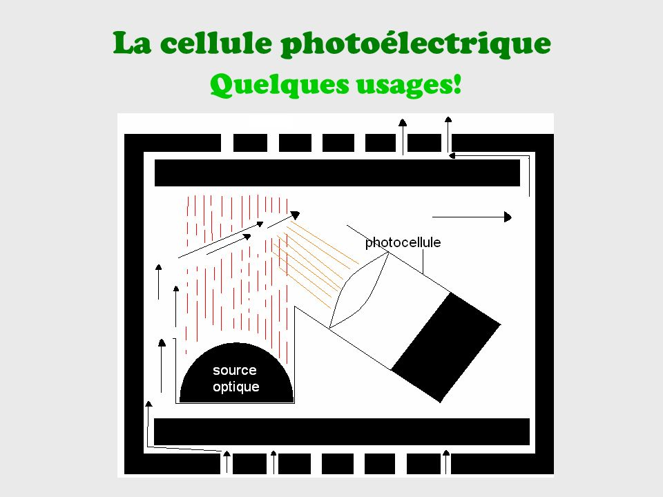 La cellule photoélectrique Quelques usages!