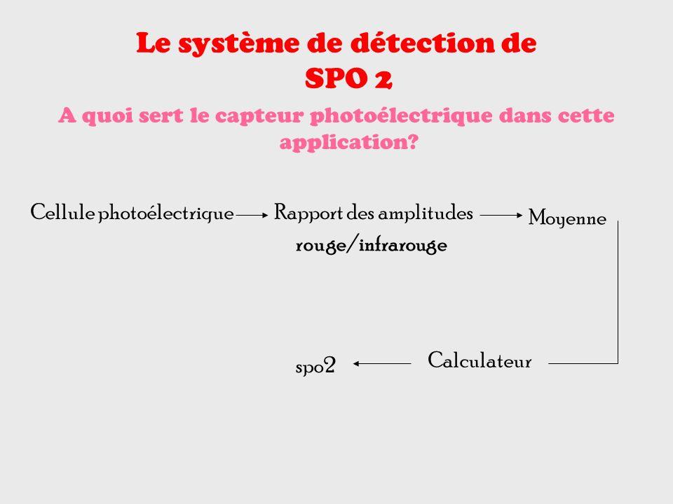 Le système de détection de SPO 2