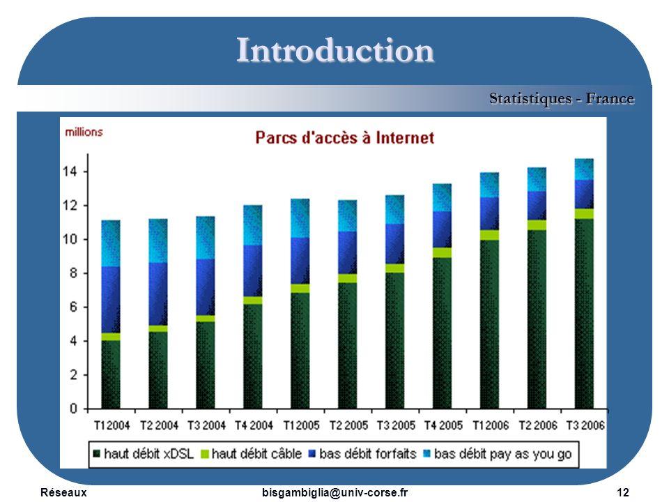 Introduction Statistiques - France Réseaux bisgambiglia@univ-corse.fr