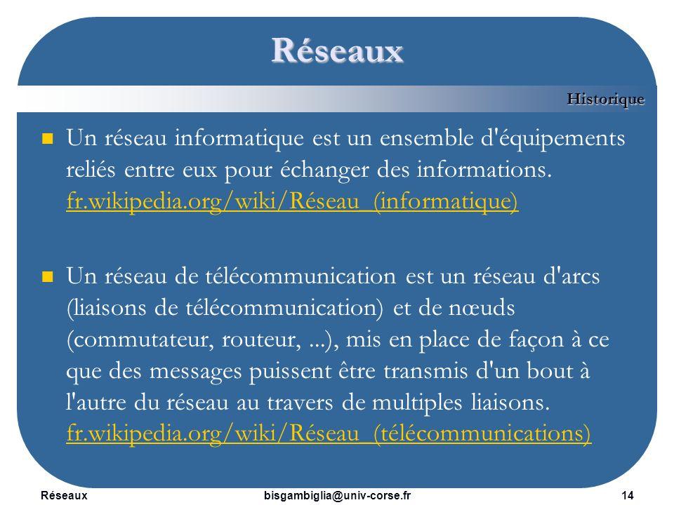 Réseaux Historique.