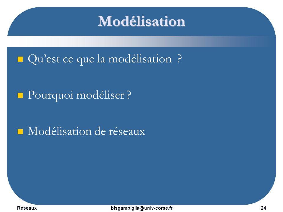 Modélisation Qu'est ce que la modélisation Pourquoi modéliser