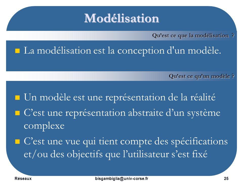 Modélisation La modélisation est la conception d un modèle.