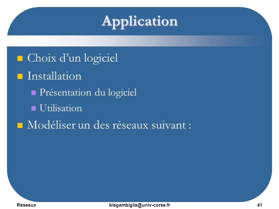 Application Choix d'un logiciel Installation