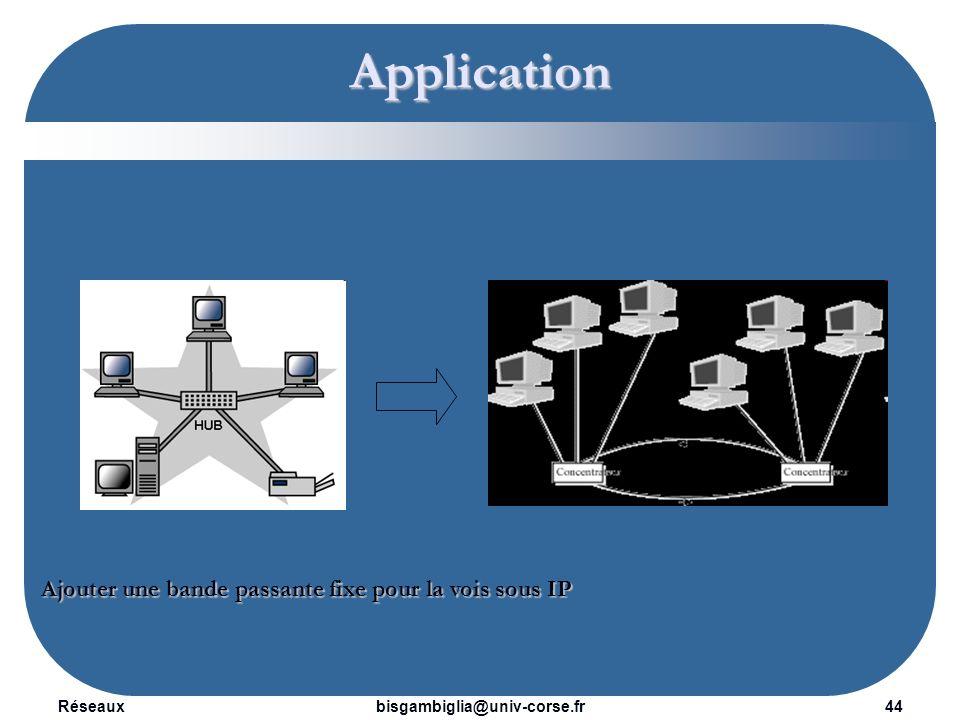Application Ajouter une bande passante fixe pour la vois sous IP